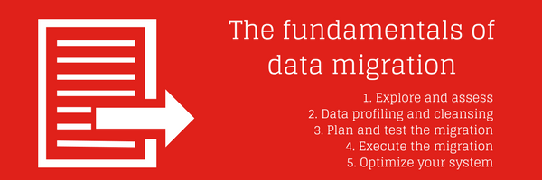 The fundamentals of data migration