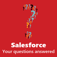 Everything you need to know about Salesforce: the world's #1 CRM
