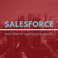 Salesforce announces record first quarter FY2020 results